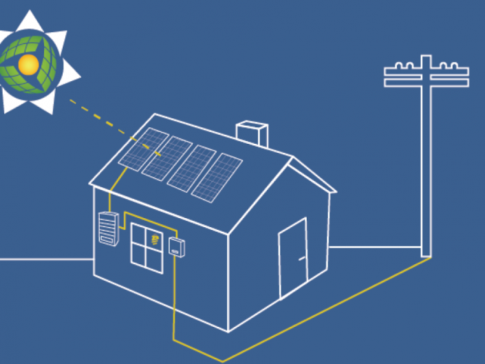 SolarHub Generate