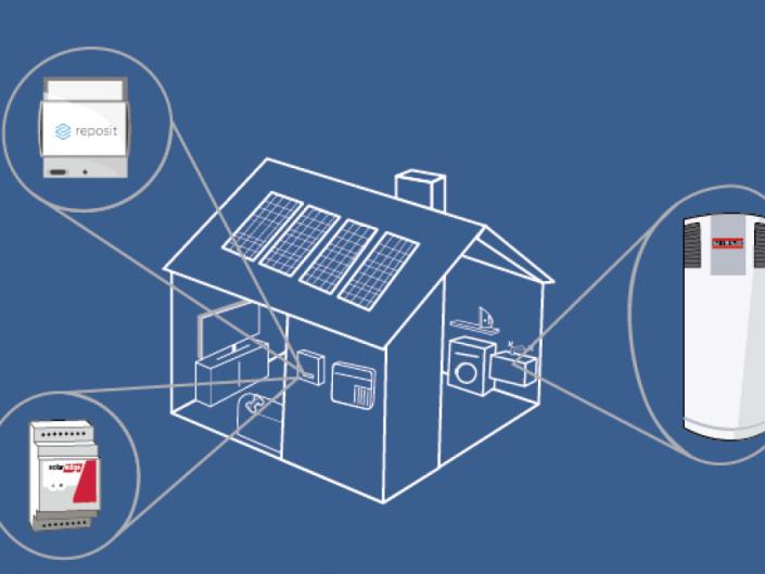 SolarHub Optimise