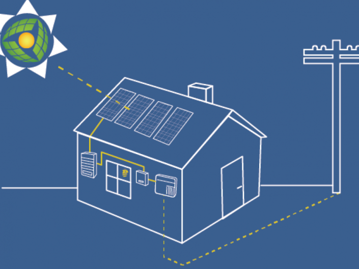 SolarHub Store